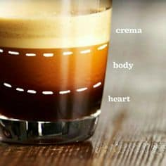 Espresso crema three layers