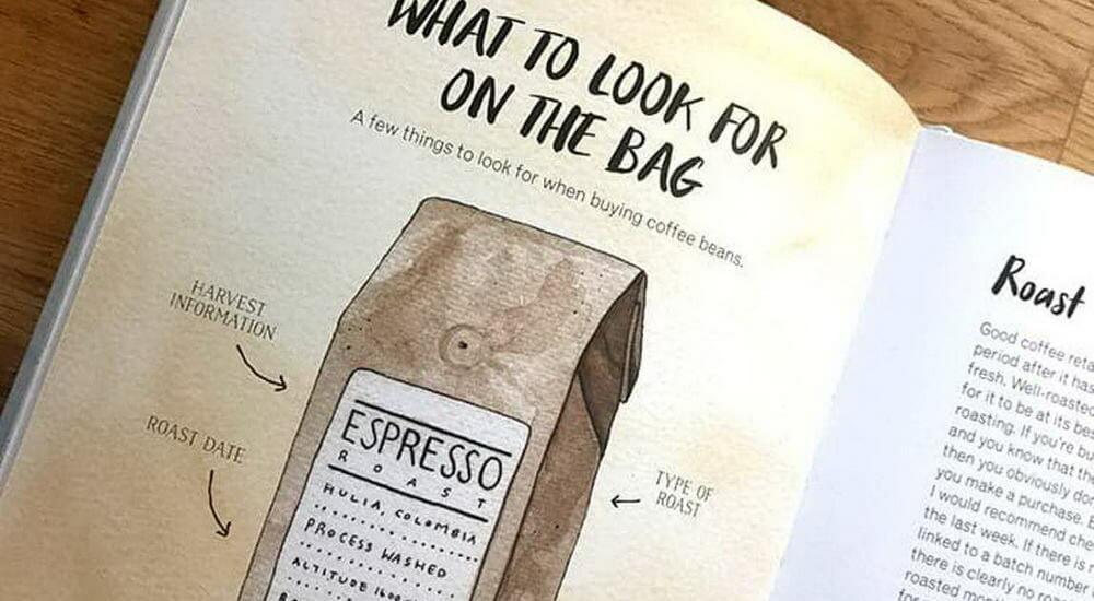 Ideal Coffee Roasting Date